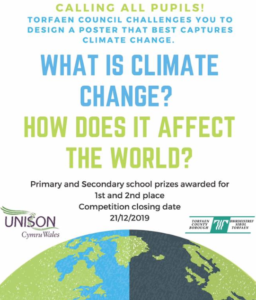 Climate Change Poster